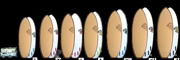 the-rv-stock-boards-2